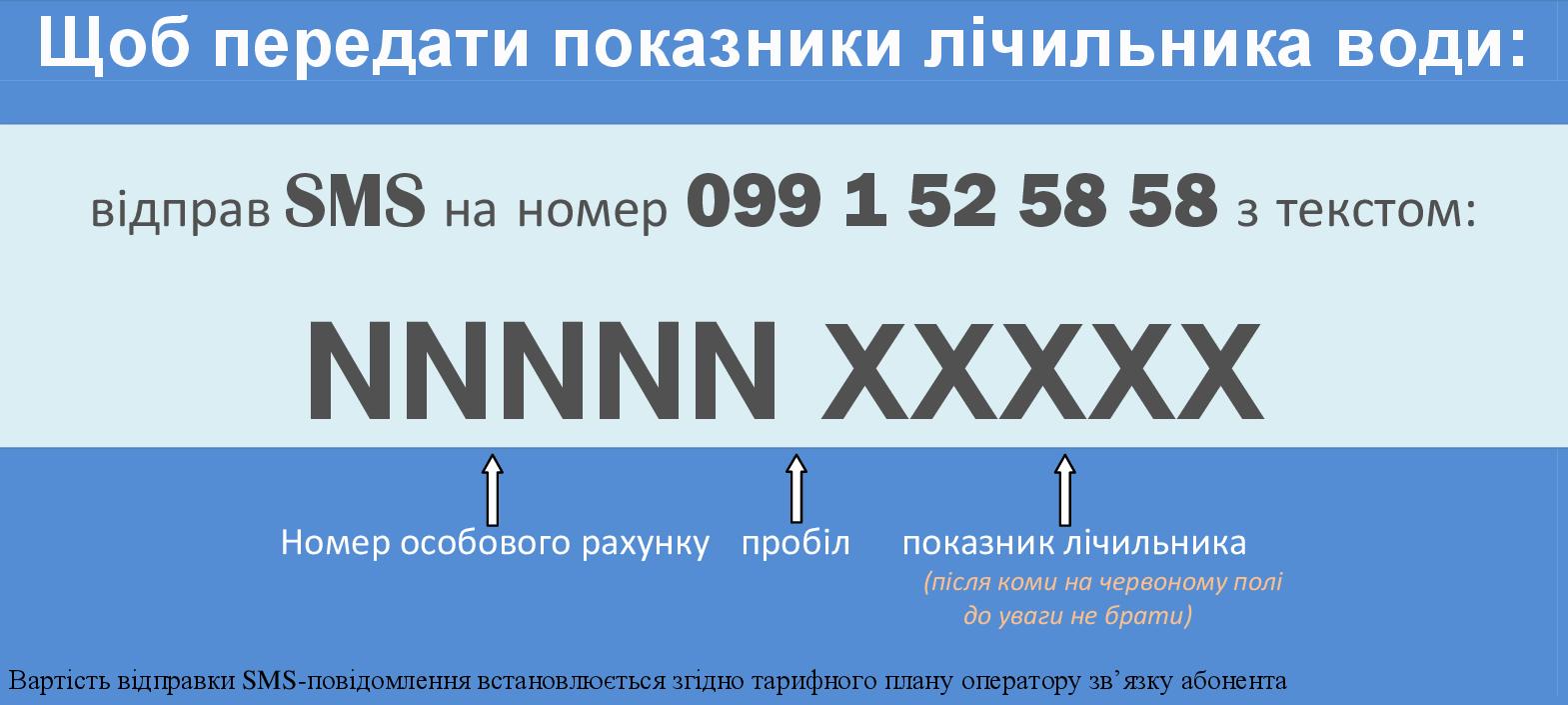 Показники лічильника води можна передати через Viber та SMS-повідомлення